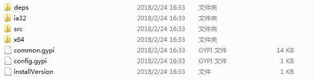 node-gyp electron headers dir list